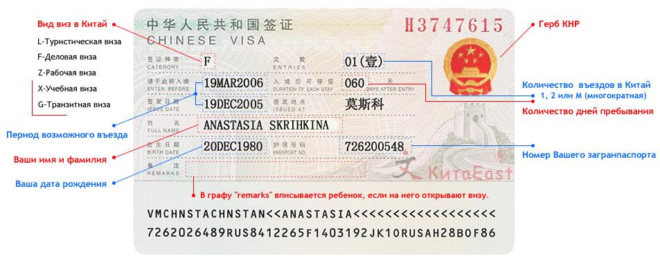 Как сделать международный перевод visa